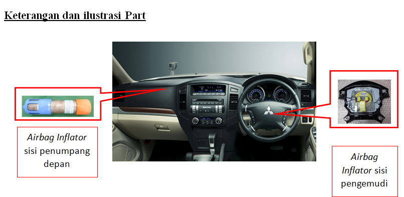 Part Airbag Inflator